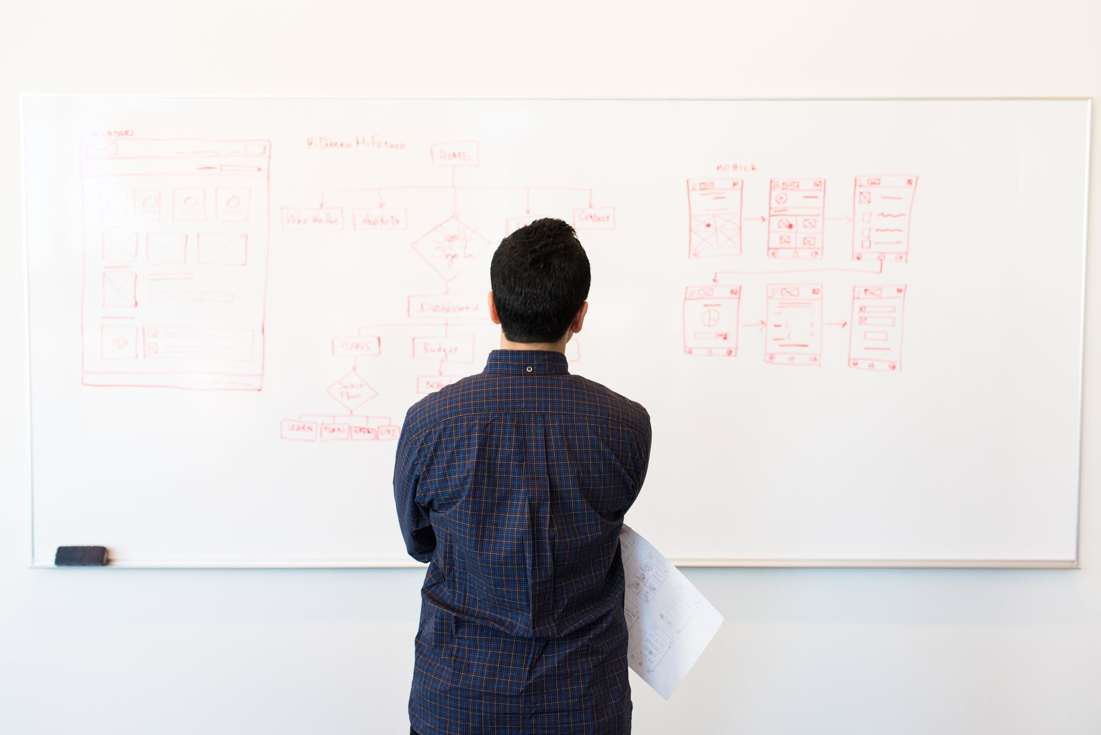 How We Use Data to Guide Product Design at NeuroFlow